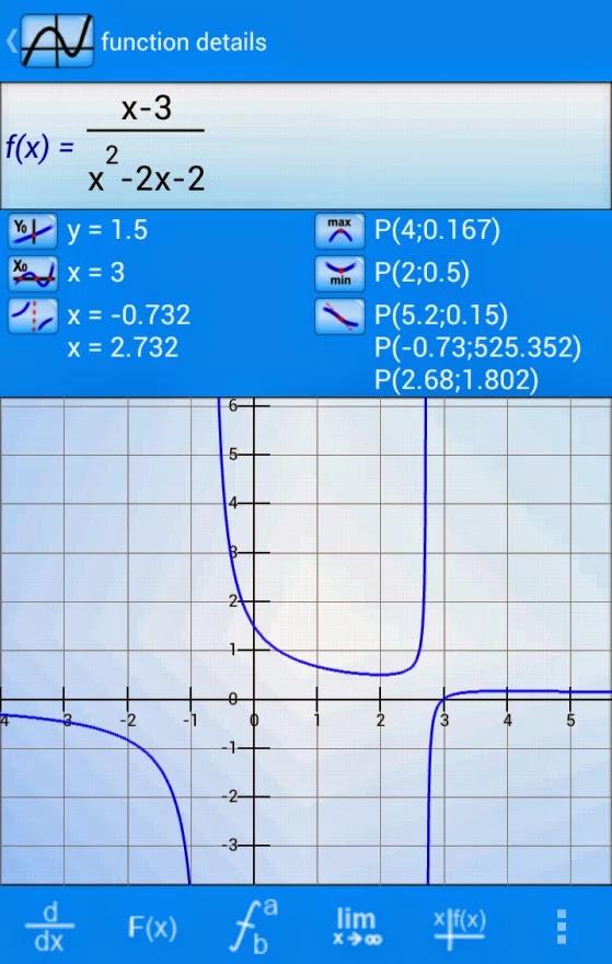 تحميل تطبيق الالة الحاسبة العلمية Mathematics و حل المعادلات الرياضية للاندرويد برابط مباشر
