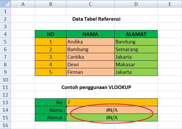 Cara Mengatasi error #N/A di Excel