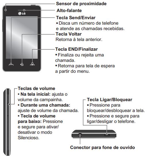Chegou o novo LG Cookie Smart T375