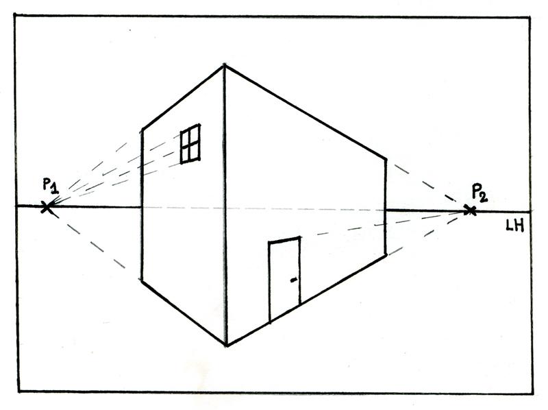 Meublée Sur Perspective En 2 Point De Fuit : Lesarcsplastiquesbd comment dessiner en perspective