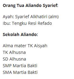 Nama ayah Aliando syarief, Nama Ibu aliando Syarief