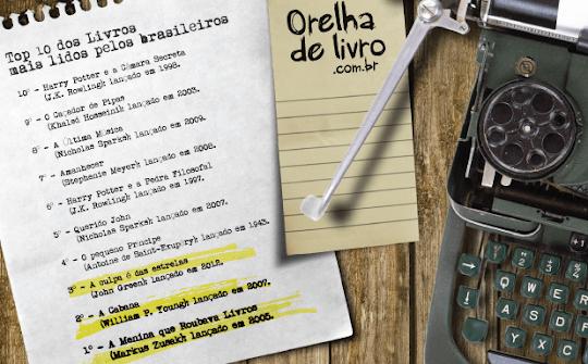 'Pedra Filosofal' e 'Câmara Secreta' estão entre os 10 livros mais lidos pelos brasileiros   Ordem da Fênix Brasileira