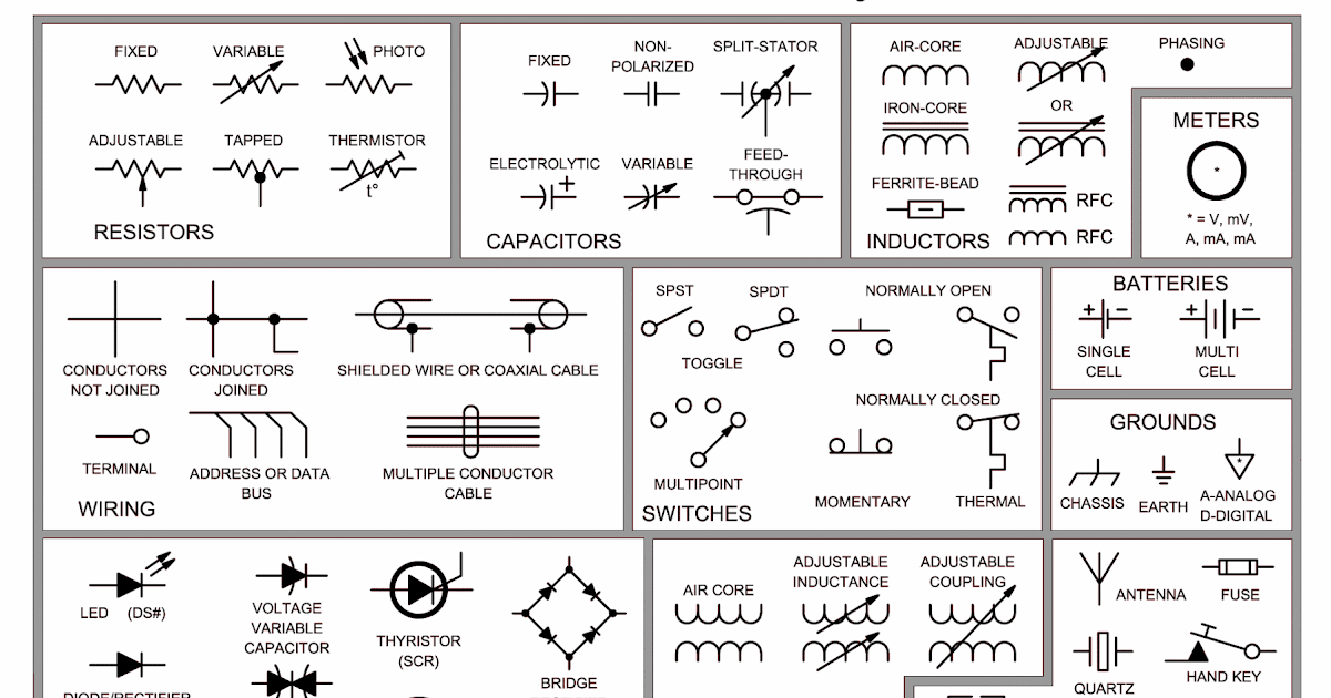 Printable Wiring Diagram Symbols Schema Wiring Diagrams