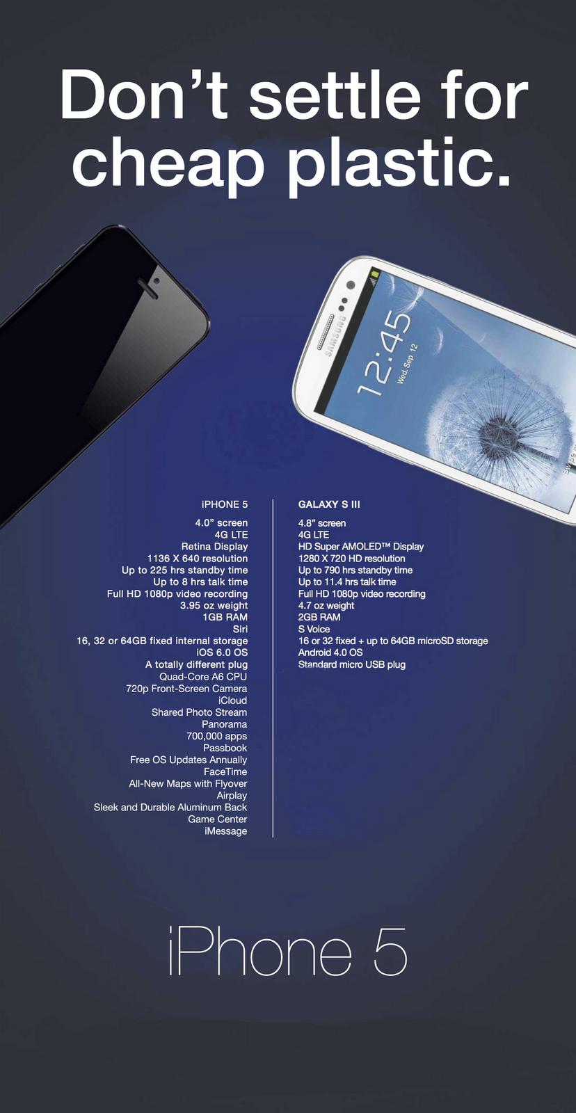 Samsung's Anti-iPhone 5 Ad, Comparison of Galaxy S III & iPhone 5