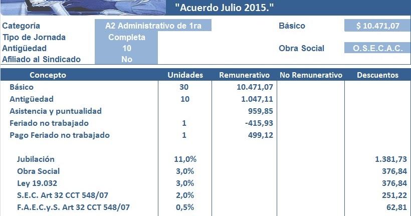 Empleados De Comercio Escala Salarial 2017 Ignacio Online | Autos Post
