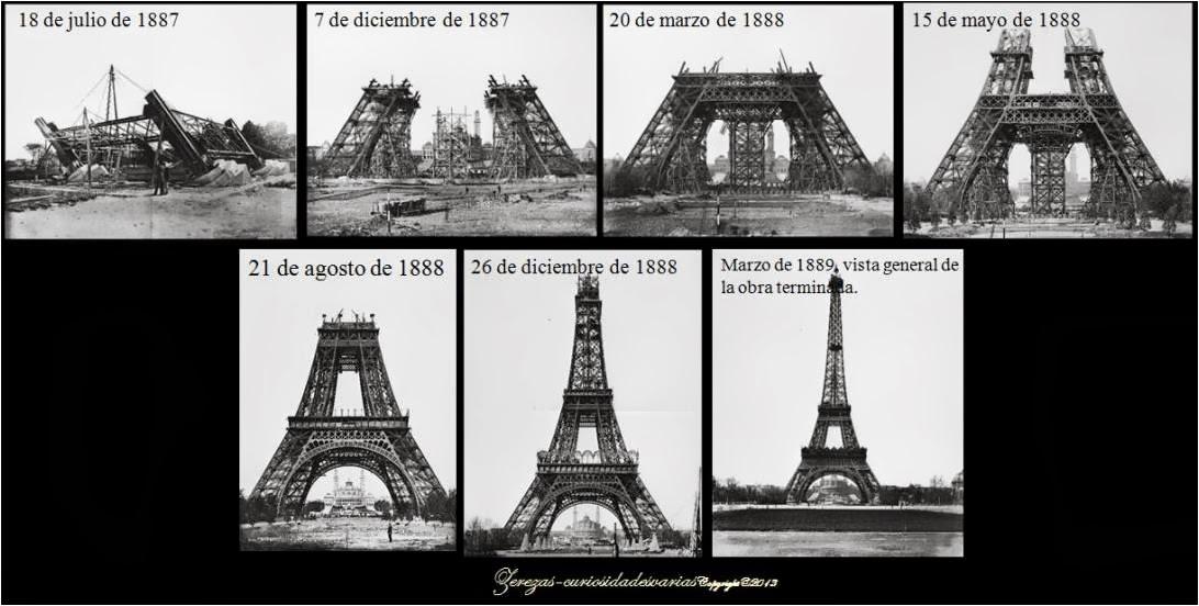 Blog de historia del mundo contempor neo la verdadera for Creador de la torre eiffel