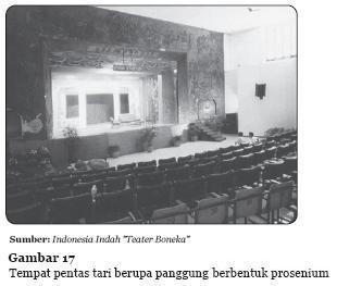 Mengenal Unsur Tari Nusantara