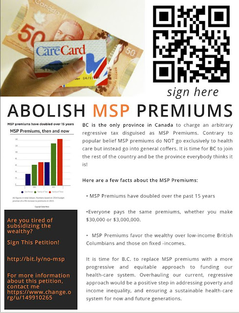 Abolish MSP Premiums
