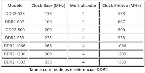 DominioTXT - DDR2