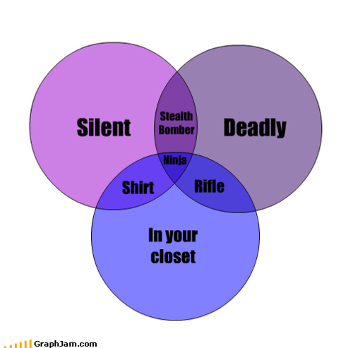 Friend Zone Venn Diagram | newhairstylesformen2014.com