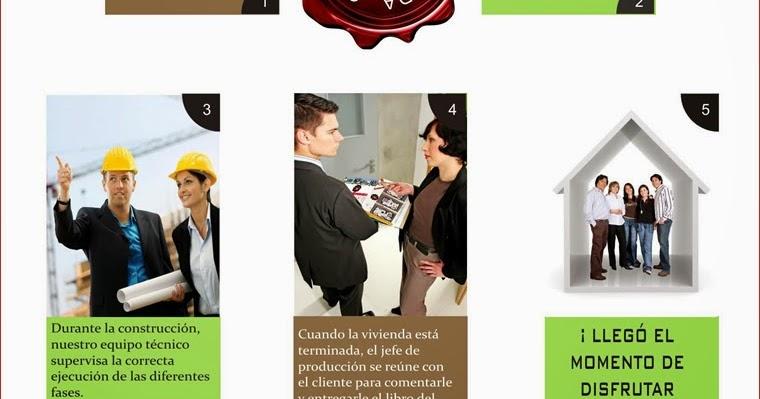 Casas Prefabricadas y Modulares: Asu00ed tratamos a nuestros clientes, 10 ...