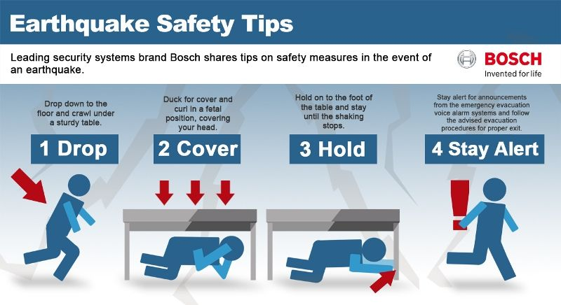 Bosch Earthquake Safety