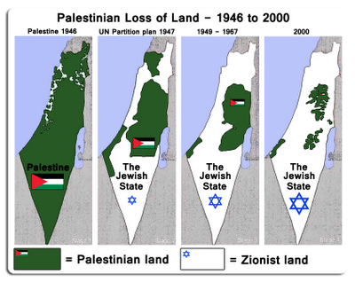 Rothschild Hanedanlığı, Filistin ve Yeni Dünya Düzeni jews stealing palestine