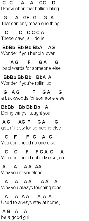 Piano u00bb Piano Chords Hotline Bling - Music Sheets, Tablature, Chords and Lyrics