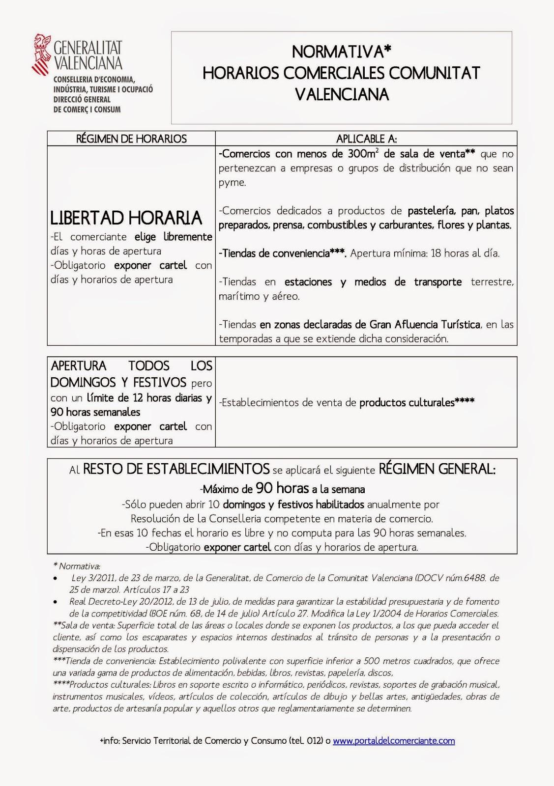 Horario de establecimientos comerciales en la comunidad - Licencia apertura local madrid ...