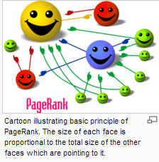 PageRank picture