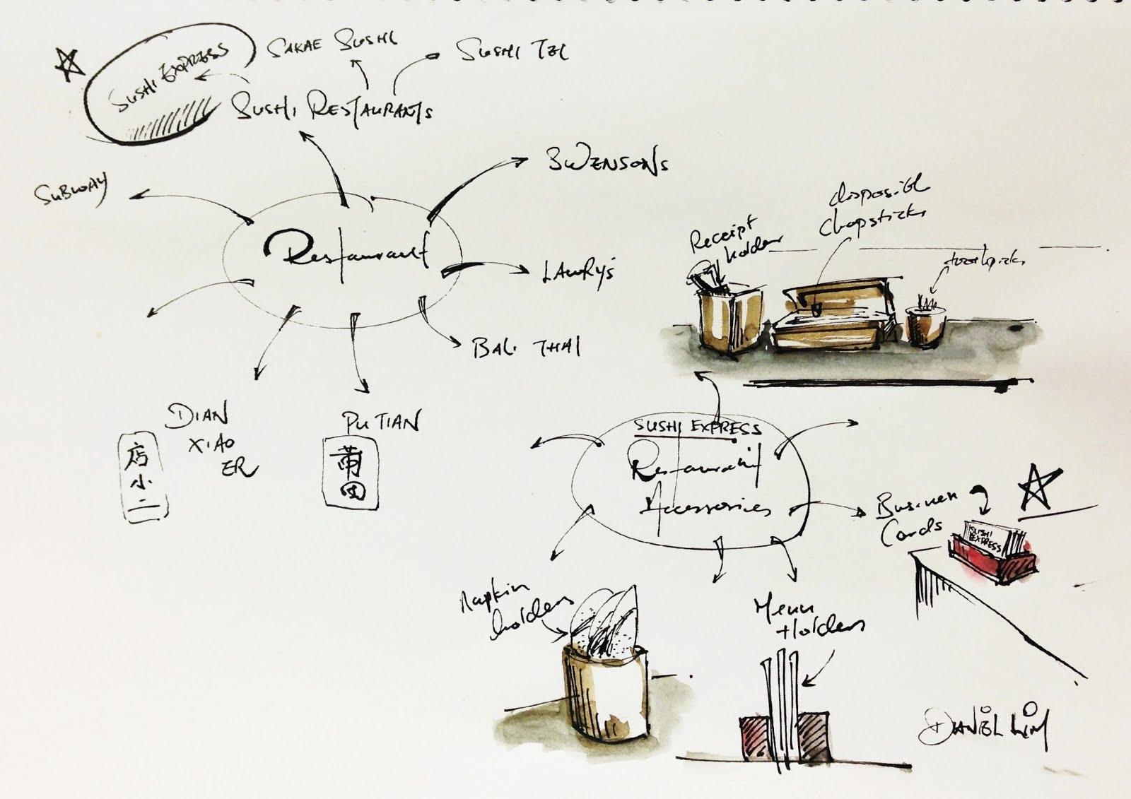 Design journal sos secondary dining storage