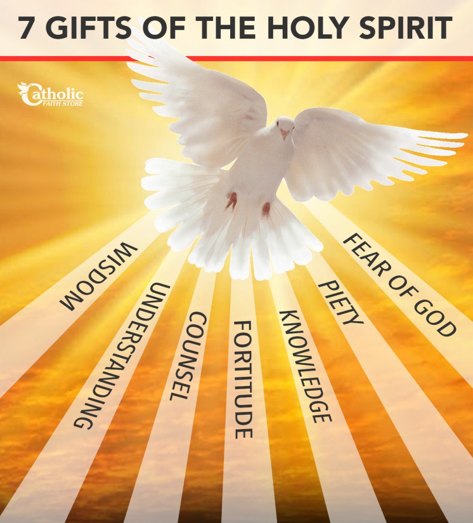 Pictures of the seven gifts of holy spirit