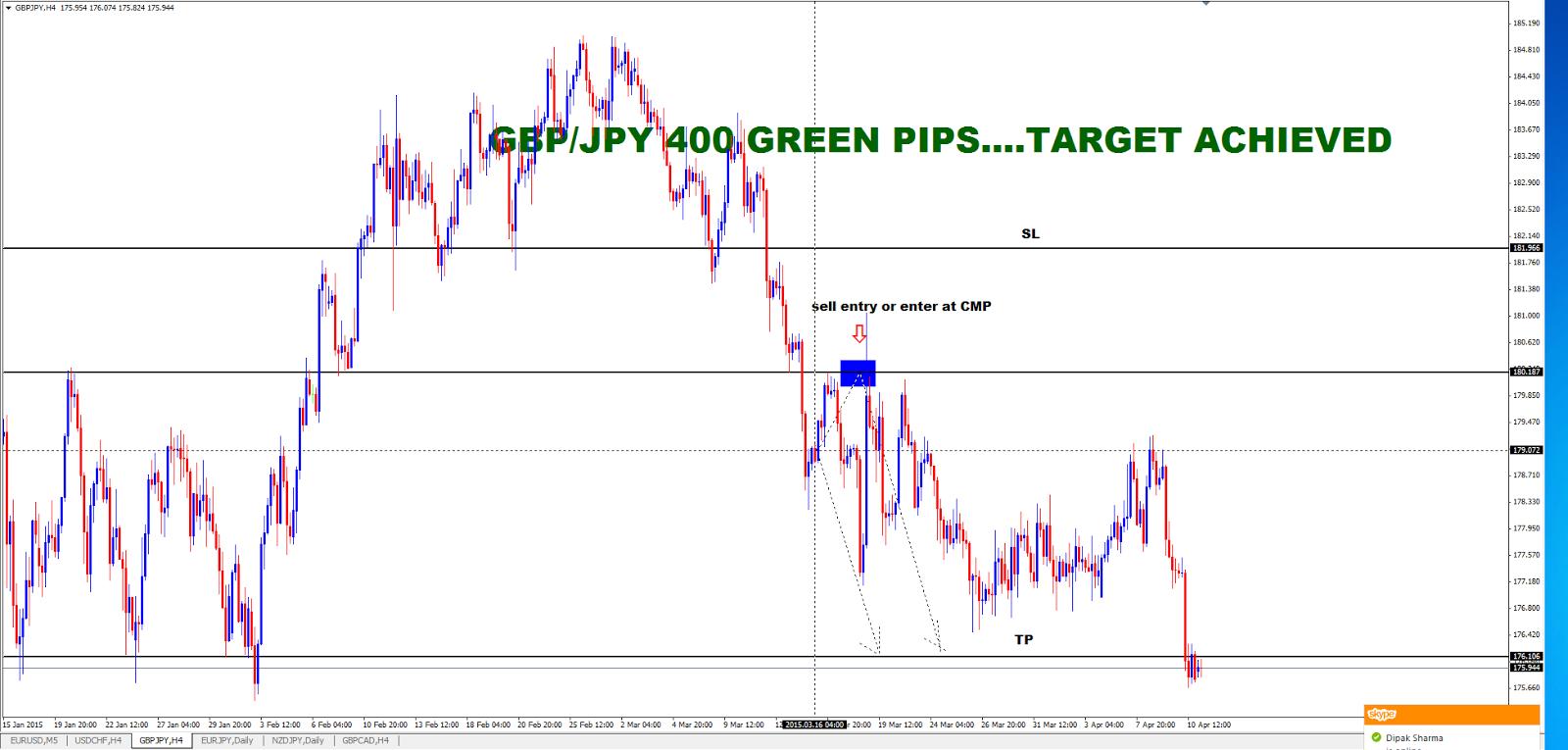 Mr green forex trading