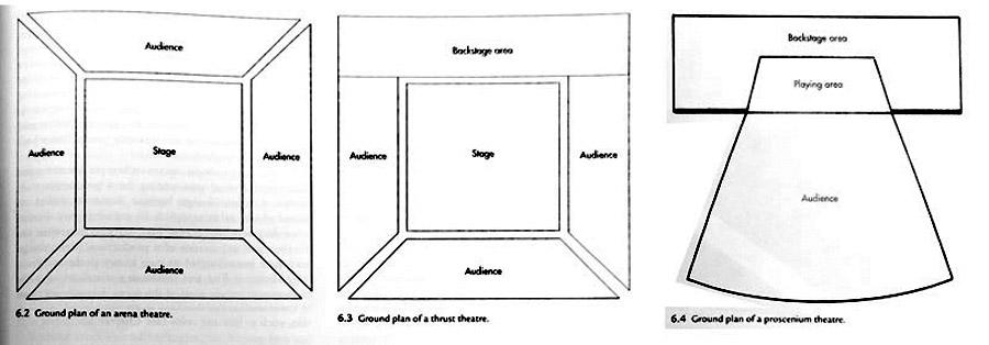 Randall Garrett Art And Practice Huma 1315 Chapter 6 Theatre