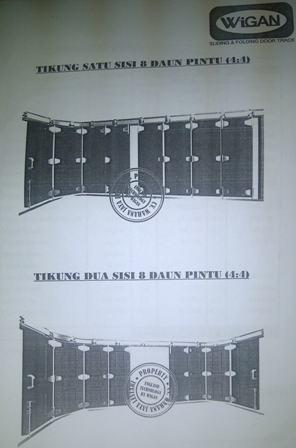 rel pintu garasi wigan delapan daun pintu tikung