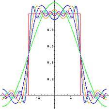 download Математическое обеспечение