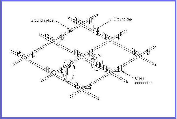 Single Line Diagram further Basics Of Medium Voltage Wiring additionally 11kv Ring Main Unit Schematic Diagram furthermore Gis Substation 36905389 as well One Line diagram. on typical substation layout