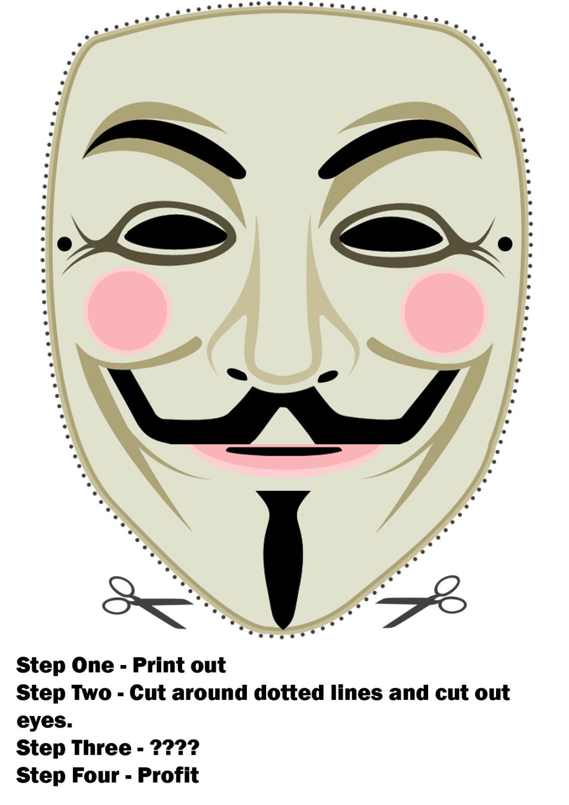Tutoriales Apócrifos: Hazte tu propia máscara de Anonymous
