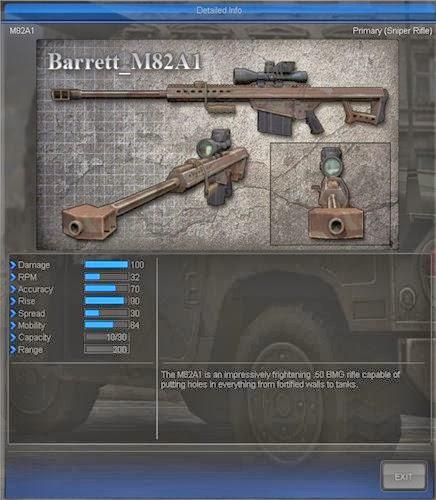 http://www.campuradukloh.com/2014/02/review-barrett-m82a1-sniper.html