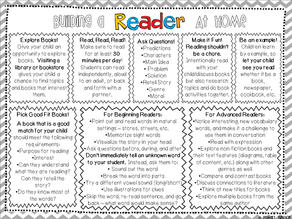 Classroom Handout Ideas ~ Primary junction building a reader at home parent handout