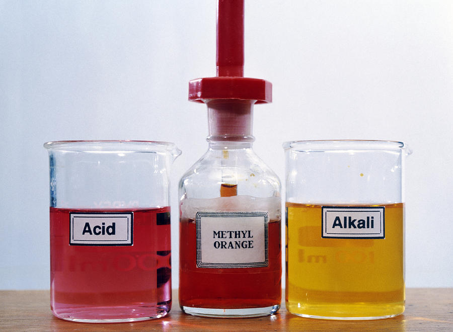 Edumission chemistry form 4 chapter 7 examples of acid Color change definition science
