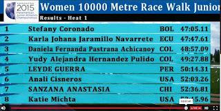 stefani-coronado-medalla-de-oro-bolivia-02
