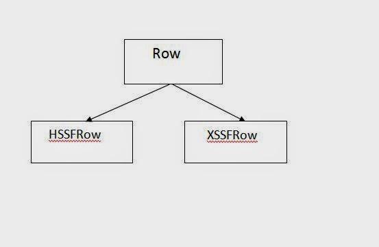 set xlsx formula in java