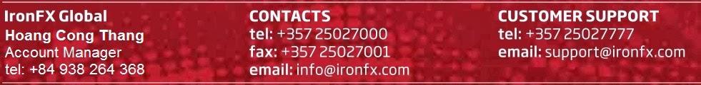 địa chỉ ironfx việt nam