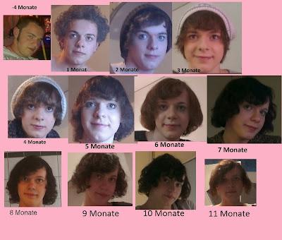 MzF Trans Hormone 11 Monate Nina Radtke Timeline