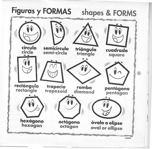 geometria nino: