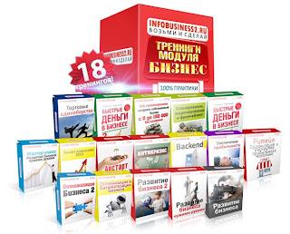 Комплект тренингов Андрея Парабеллума по бизнесу. ПАК из 18 тренингов. Скидка 93%!