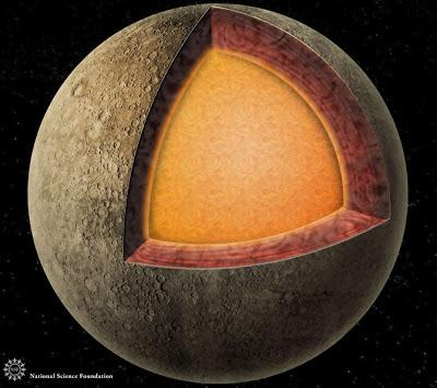 Estructura de Mercurio