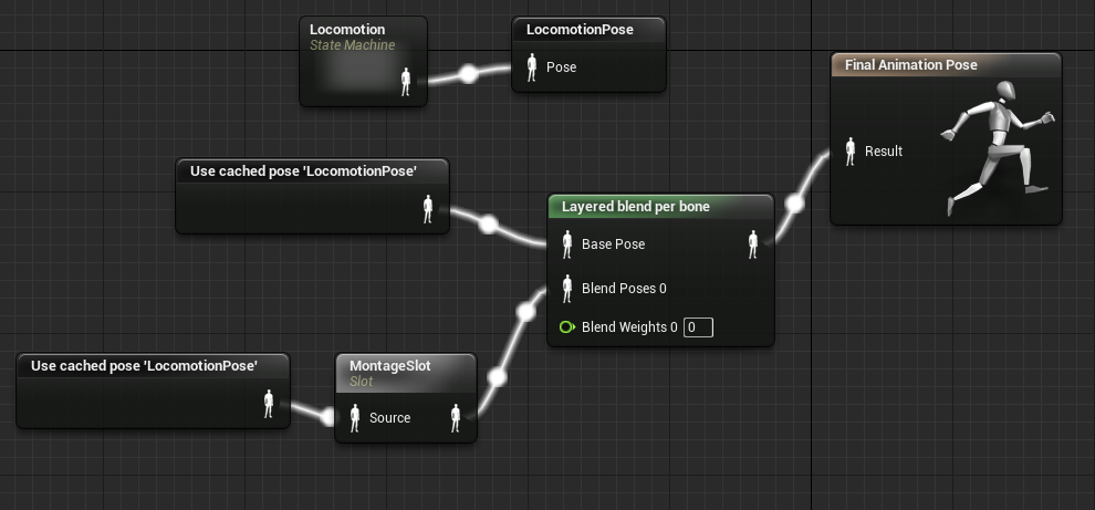 Shooter game tutorial and heres locomotion basically im checking if iscrouched is set or not and use different blend spaces malvernweather Choice Image