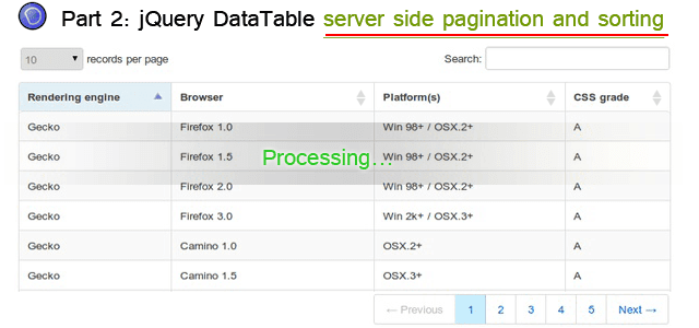 jQuery Datatable server side pagination and sorting in ASP.NET MVC