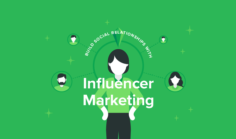Build Social Media Relationships With Influencer Marketing - #infographic