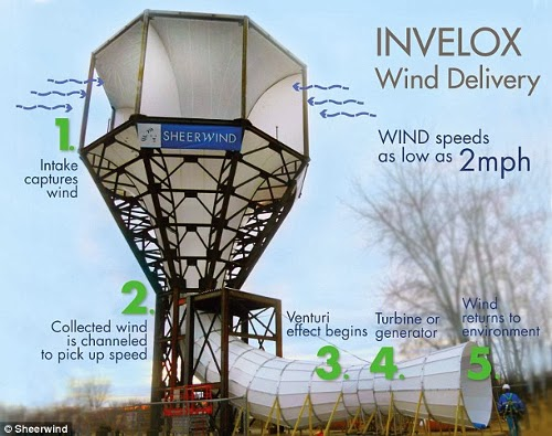 03-How-it-works-Sheerwind-INVELOX-Technology-Green-Energy-Wind-Turbines-www-designstack-co