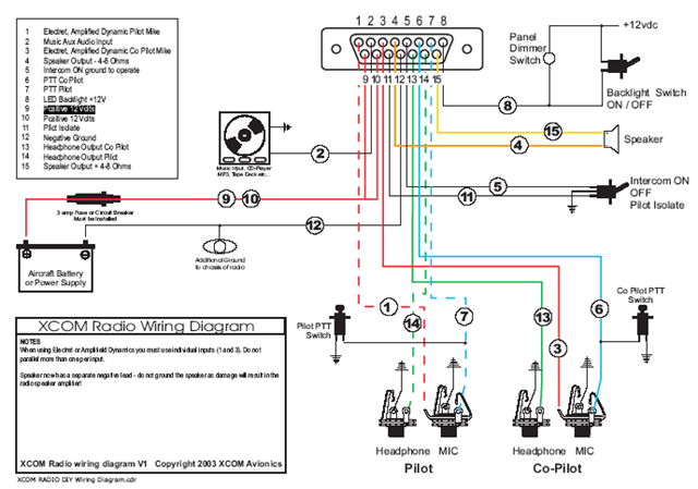 wiring diagram xcom radio  service repair user