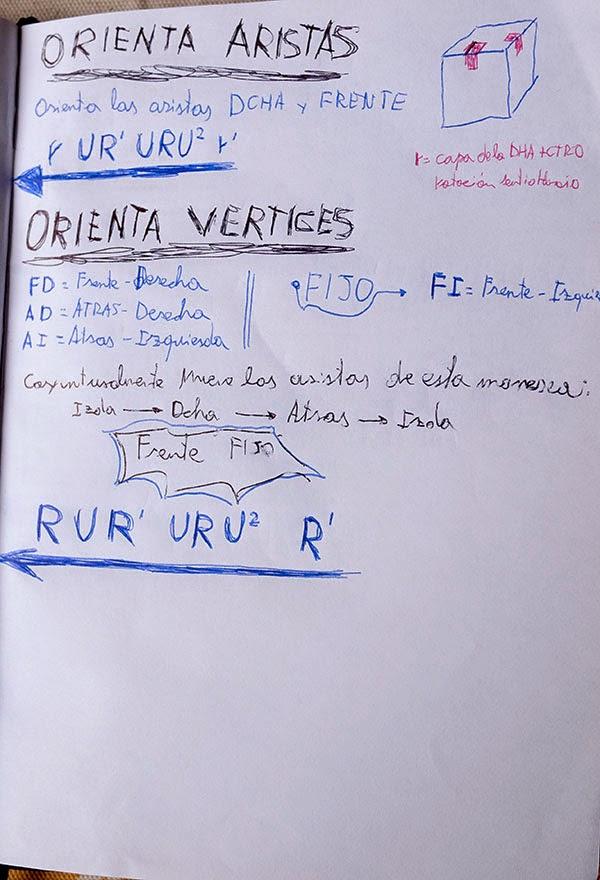 sketch notes Mirror siames Siamese Mirror Cube rubik solución tutorial