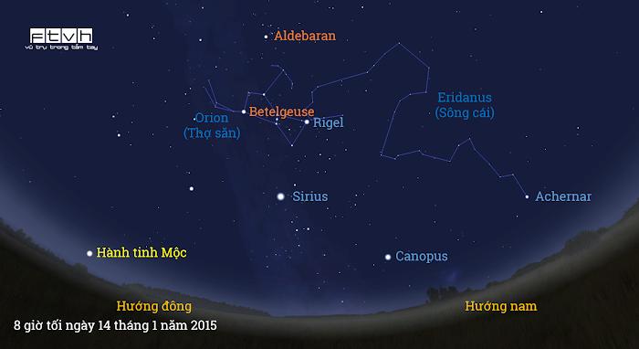 Minh họa bầu trời hướng đông nam lúc 8 giờ tối ngày 14 tháng 1 năm 2015.