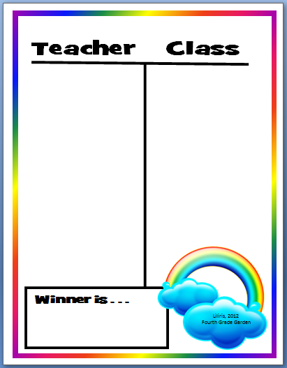 Elementary School Garden Behavior Management and Monday Made It – T Chart on Word
