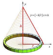 Funciones de dos o mas variables independientes