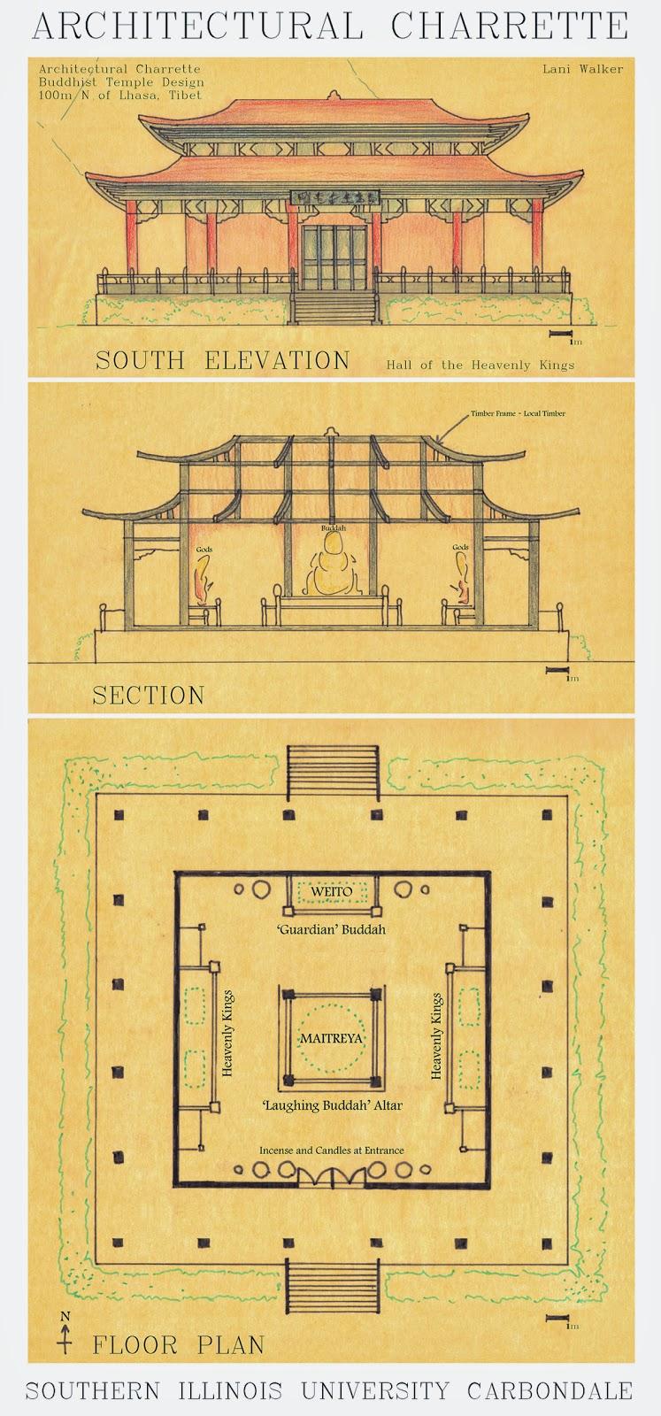 Salukitecture architectural charrette - Charrette dessin ...