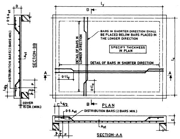 Rcc Slab Design : Rcc slab reinforcement information one way two
