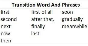 Narrative essay chronological order